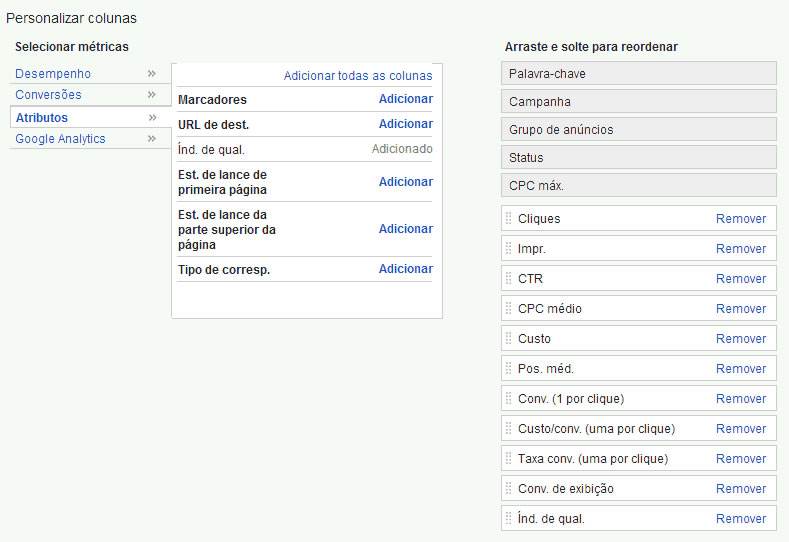 Painel Adwords